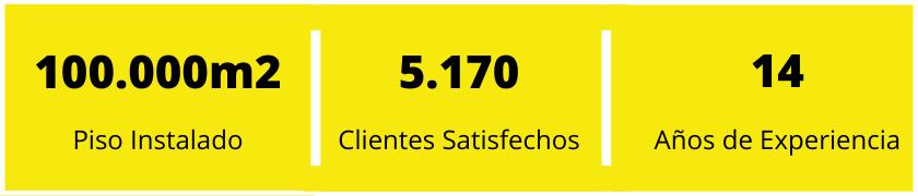 100000m2 metros cuadrados de piso instalado. 5170 clientes satisfechos 14 años de experiencia